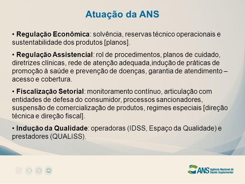 Atuação da ANS • Regulação Econômica: solvência, reservas técnico operacionais e sustentabilidade dos produtos [planos].